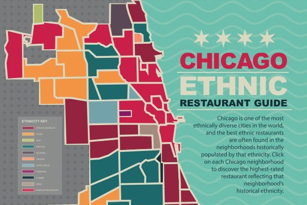 Hungry? This Map Shows Best Ethnic Eats By Neighborhood – Downtown – DNAinfo.com Chicago