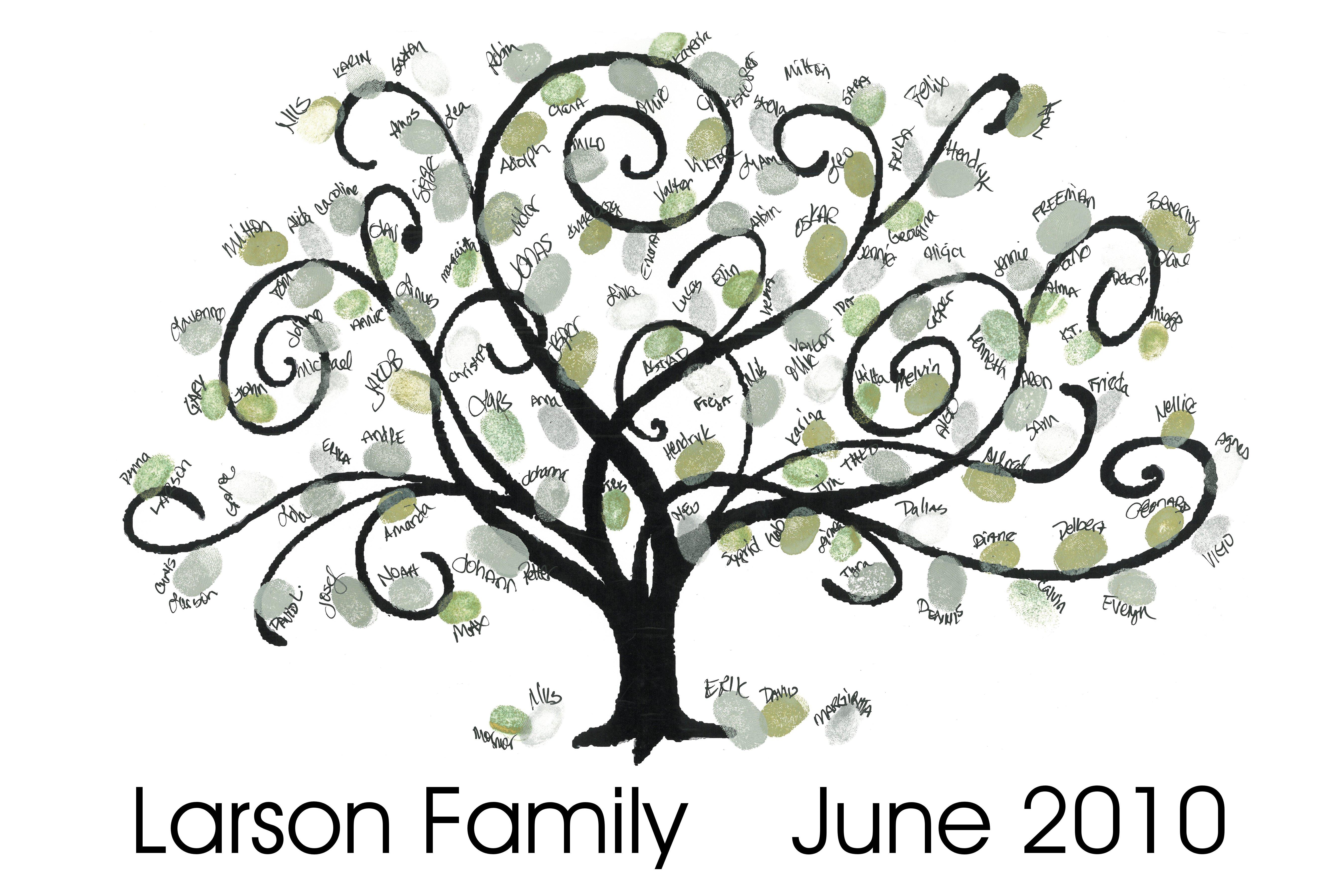 Wedding Family Tree Template 8614018 Hitori49fo